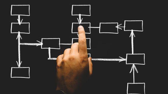 人事評価制度の目的とは?構築時の注意点